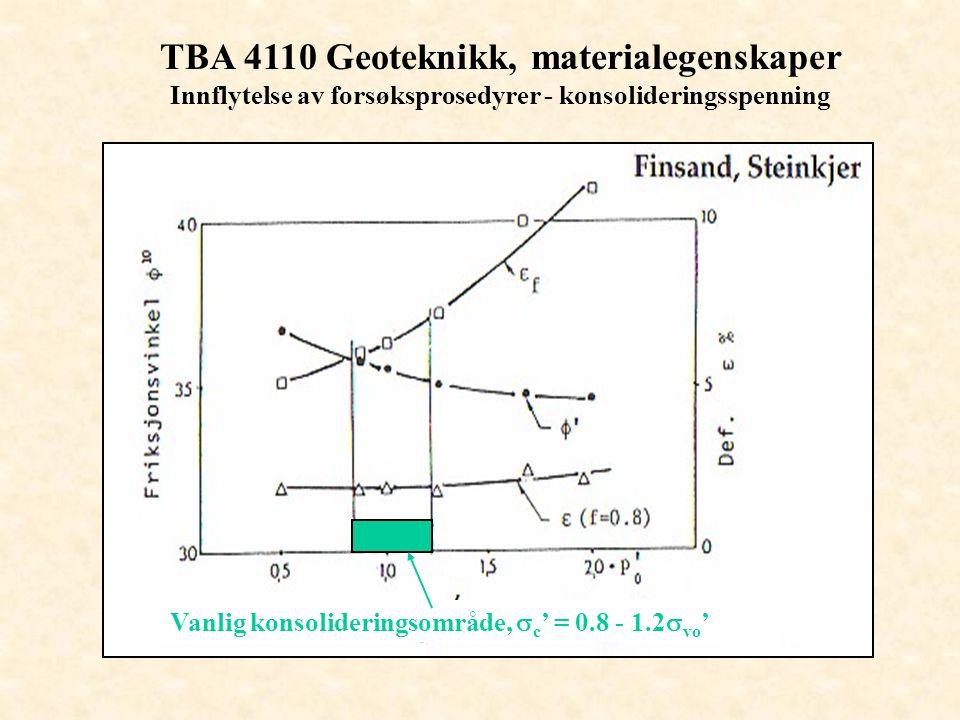 TBA 4110 Geoteknikk, materialegenskaper Innflytelse av forsøksprosedyrer - konsolideringsspenning