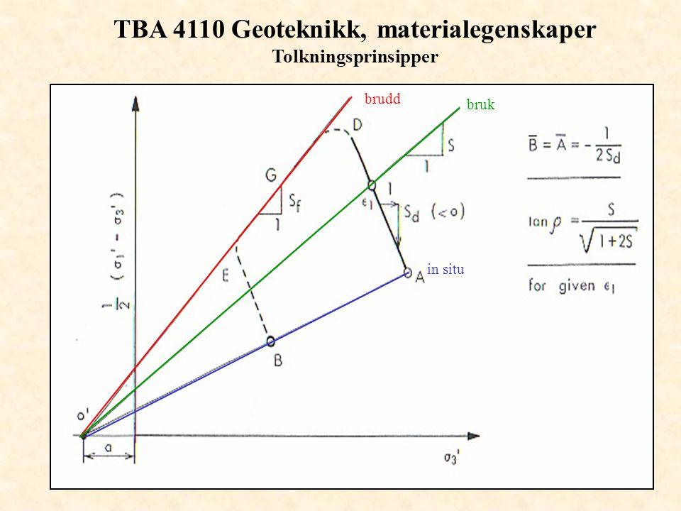 TBA 4110 Geoteknikk, materialegenskaper Tolkningsprinsipper