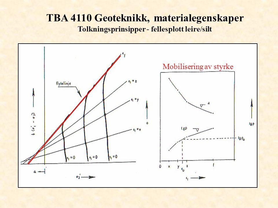 TBA 4110 Geoteknikk, materialegenskaper Tolkningsprinsipper - fellesplott leire/silt