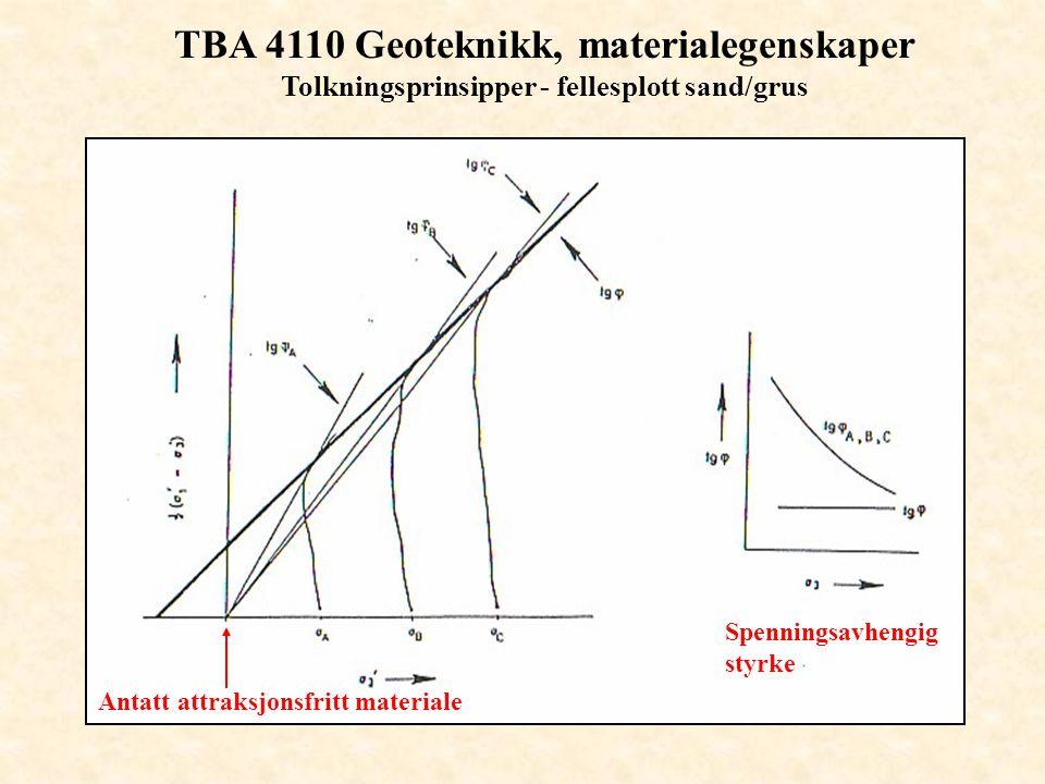 TBA 4110 Geoteknikk, materialegenskaper Tolkningsprinsipper - fellesplott sand/grus