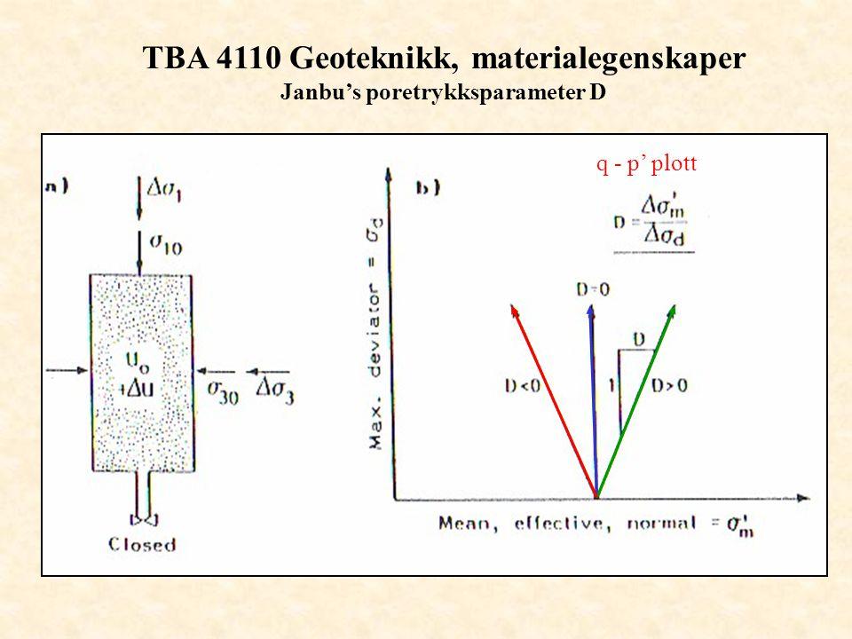 TBA 4110 Geoteknikk, materialegenskaper Janbu's poretrykksparameter D