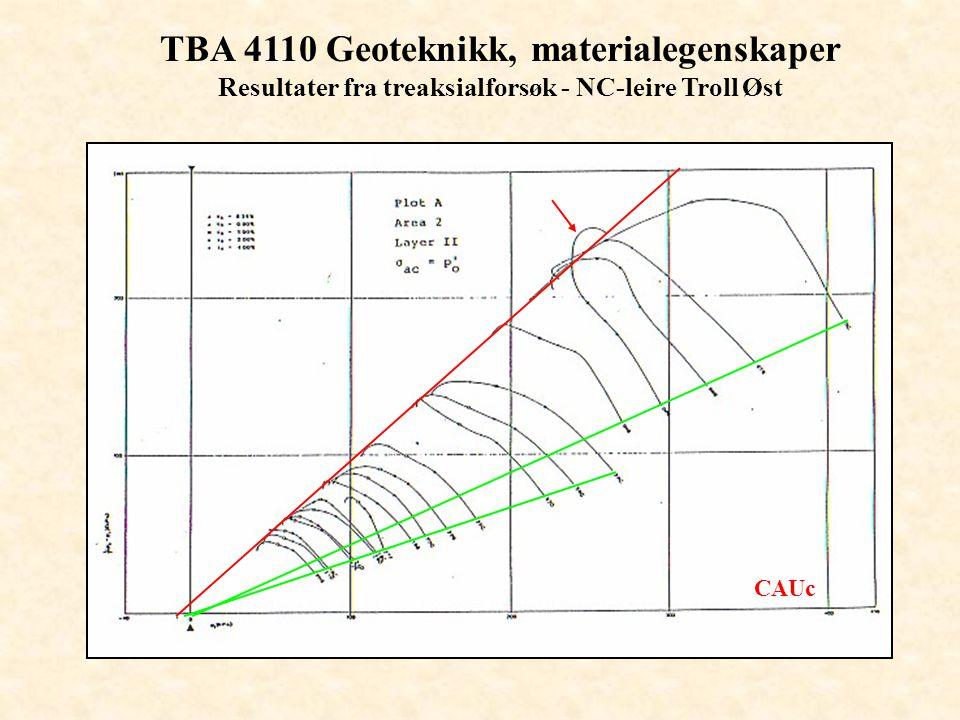 TBA 4110 Geoteknikk, materialegenskaper Resultater fra treaksialforsøk - NC-leire Troll Øst