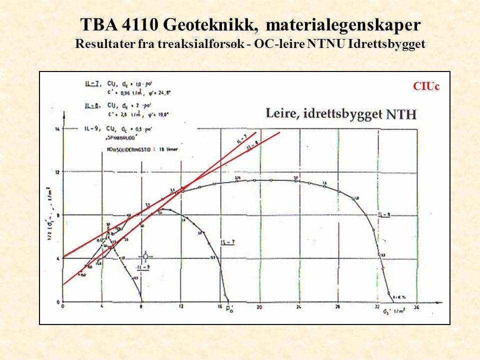 TBA 4110 Geoteknikk, materialegenskaper Resultater fra treaksialforsøk - OC-leire NTNU Idrettsbygget
