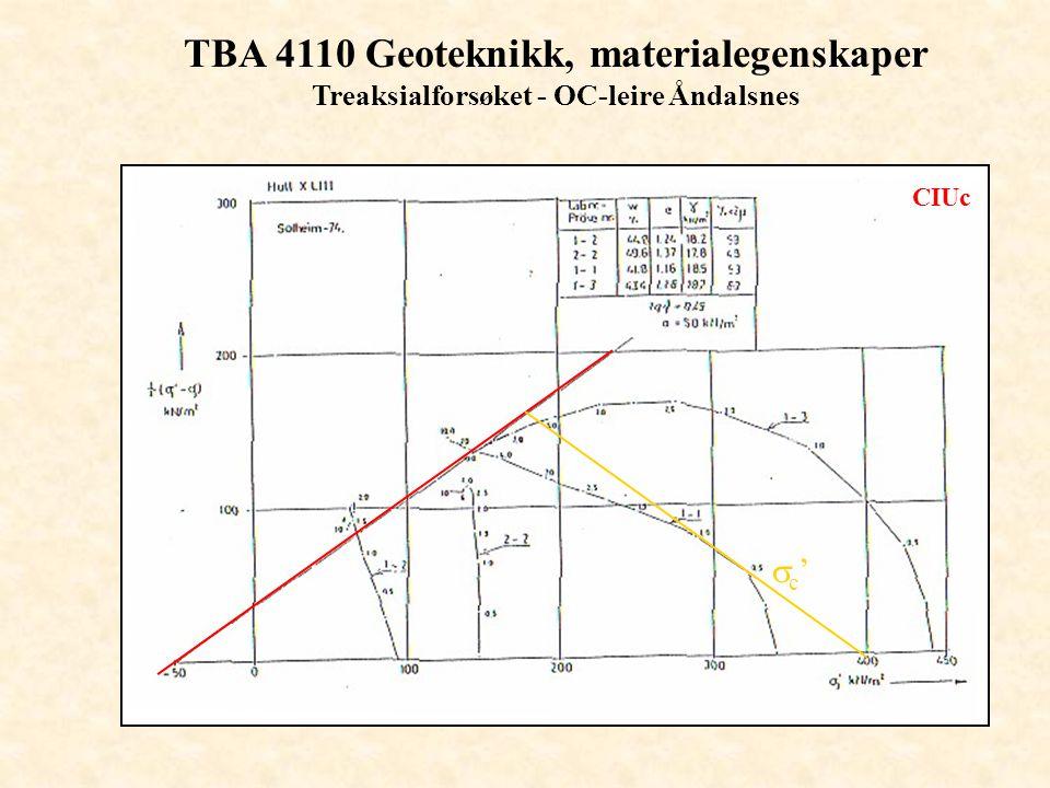 TBA 4110 Geoteknikk, materialegenskaper Treaksialforsøket - OC-leire Åndalsnes