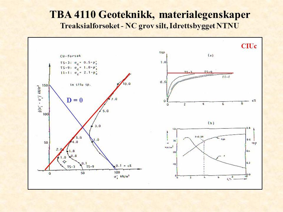 TBA 4110 Geoteknikk, materialegenskaper Treaksialforsøket - NC grov silt, Idrettsbygget NTNU