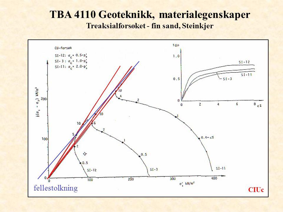 TBA 4110 Geoteknikk, materialegenskaper Treaksialforsøket - fin sand, Steinkjer