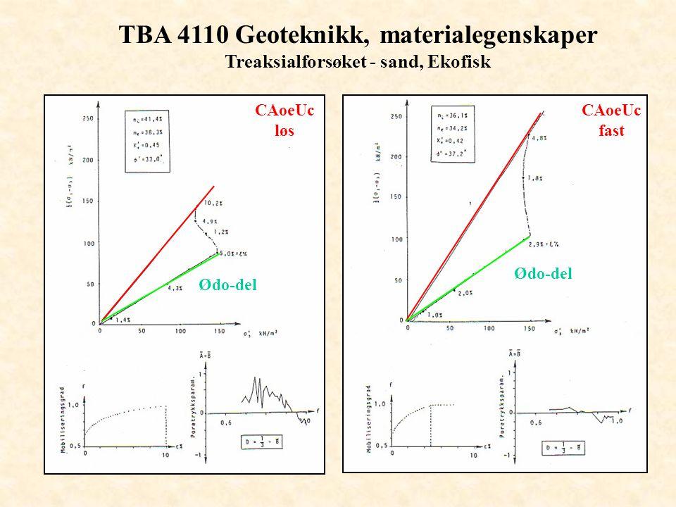 TBA 4110 Geoteknikk, materialegenskaper Treaksialforsøket - sand, Ekofisk
