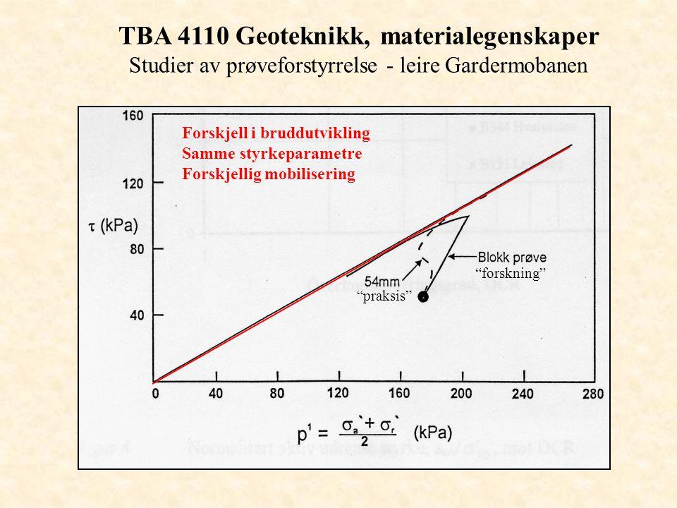 TBA 4110 Geoteknikk, materialegenskaper Studier av prøveforstyrrelse - leire Gardermobanen
