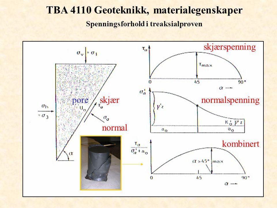 TBA 4110 Geoteknikk, materialegenskaper Spenningsforhold i treaksialprøven