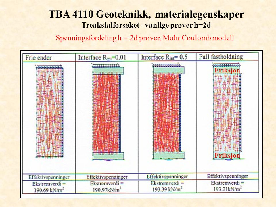 TBA 4110 Geoteknikk, materialegenskaper Treaksialforsøket - vanlige prøver h=2d