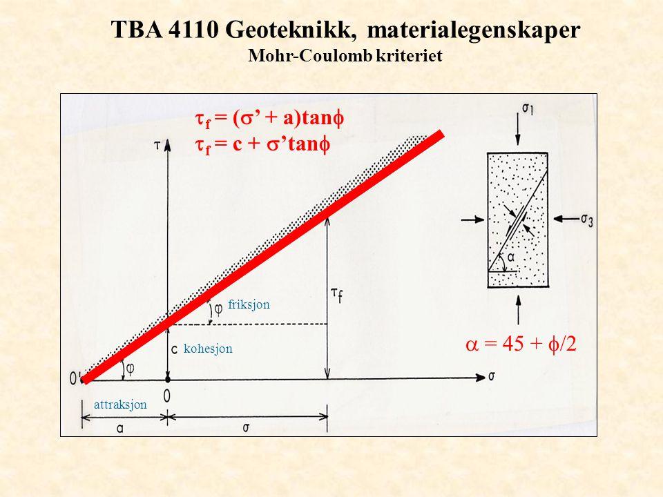 TBA 4110 Geoteknikk, materialegenskaper Mohr-Coulomb kriteriet