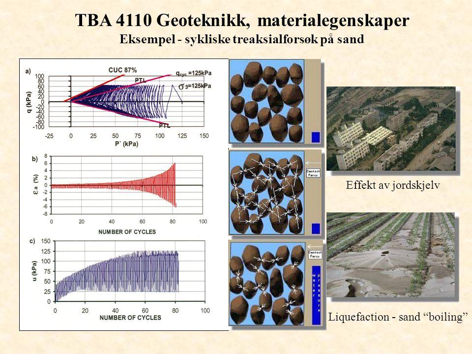 TBA 4110 Geoteknikk, materialegenskaper Eksempel - sykliske treaksialforsøk på sand