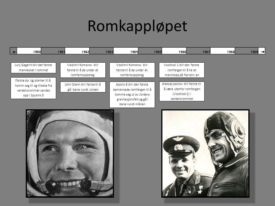 Romkappløpet Jurij Gagarin blir det første mennesket i rommet