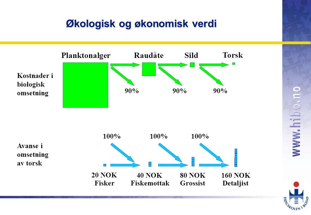 Økologisk og økonomisk verdi