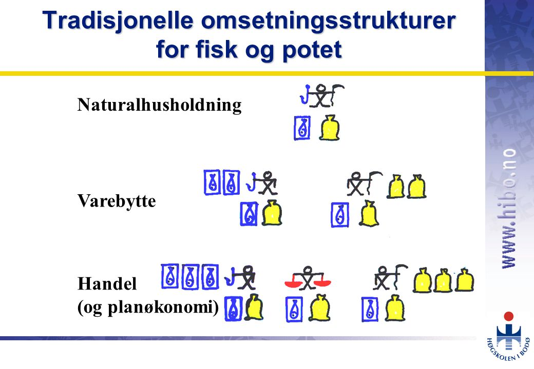 Tradisjonelle omsetningsstrukturer for fisk og potet