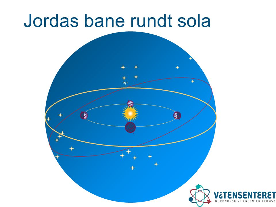 Jordas bane rundt sola 