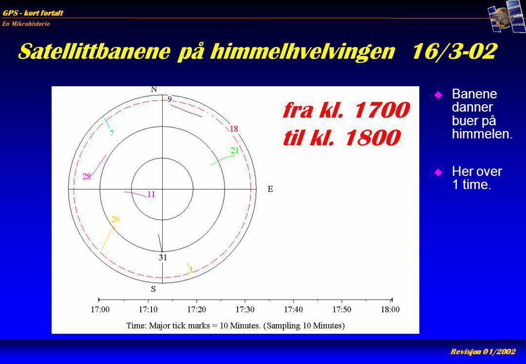 Satellittbanene på himmelhvelvingen 16/3-02