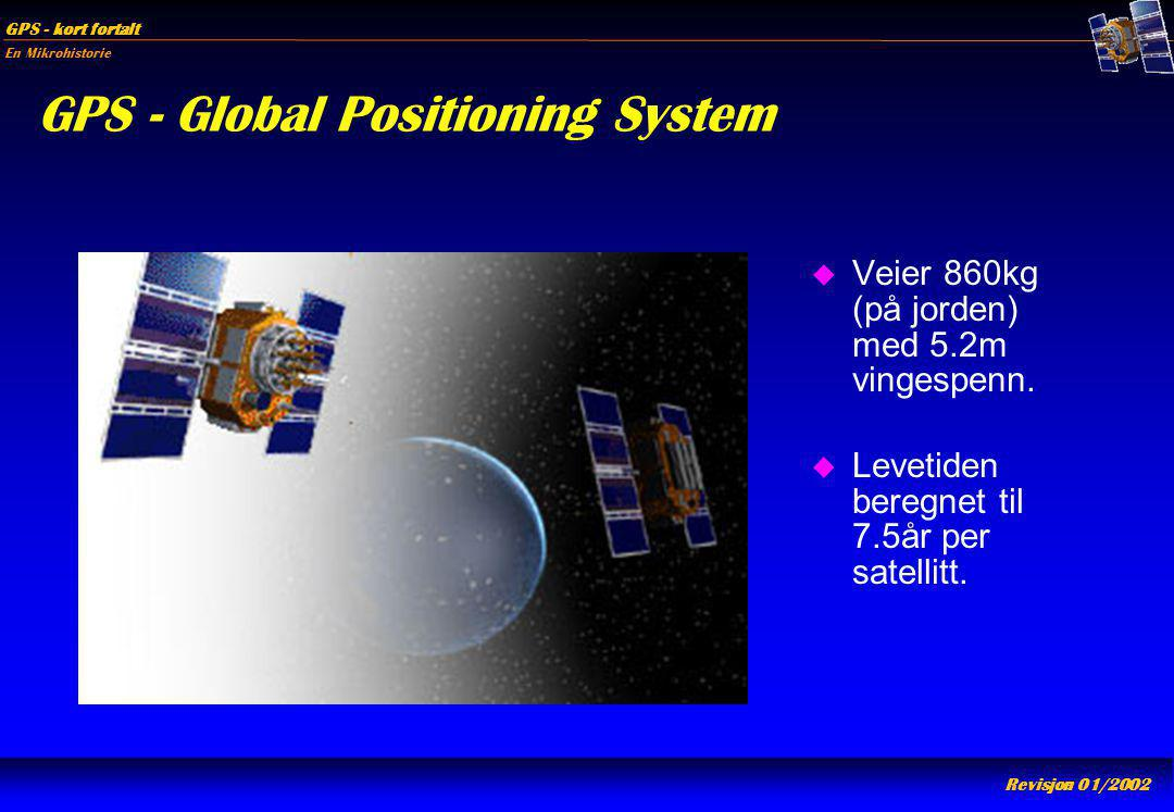 GPS - Global Positioning System