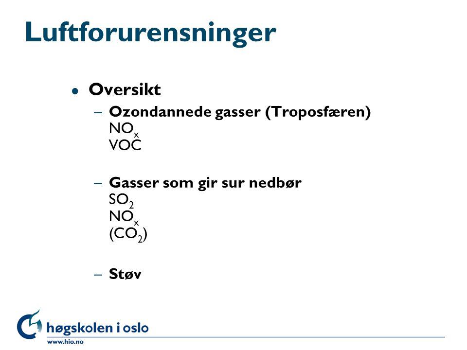 Luftforurensninger Oversikt Ozondannede gasser (Troposfæren) NOx VOC
