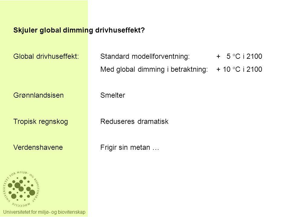 Skjuler global dimming drivhuseffekt