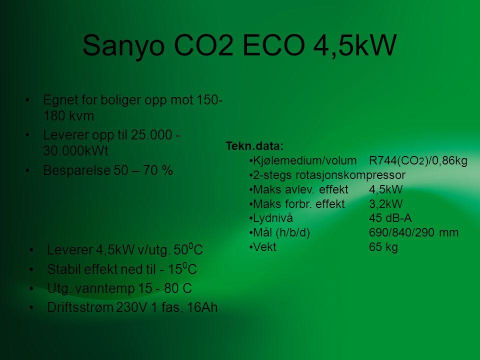 Sanyo CO2 ECO 4,5kW Egnet for boliger opp mot 150-180 kvm
