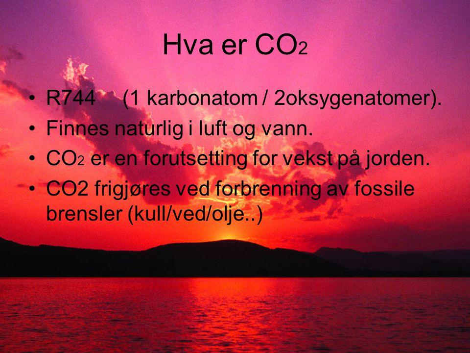 Hva er CO2 R744 (1 karbonatom / 2oksygenatomer).