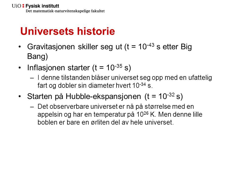 Universets historie Gravitasjonen skiller seg ut (t = 10-43 s etter Big Bang) Inflasjonen starter (t = 10-35 s)