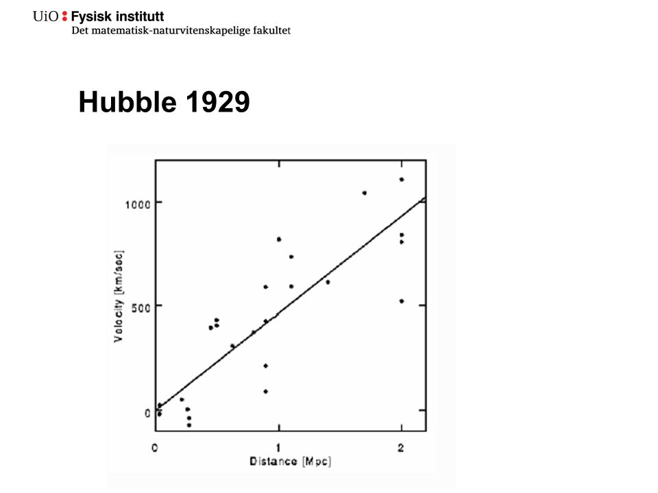 Hubble 1929