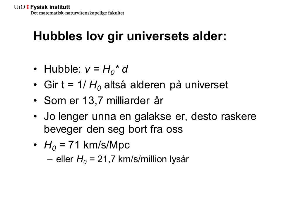 Hubbles lov gir universets alder: