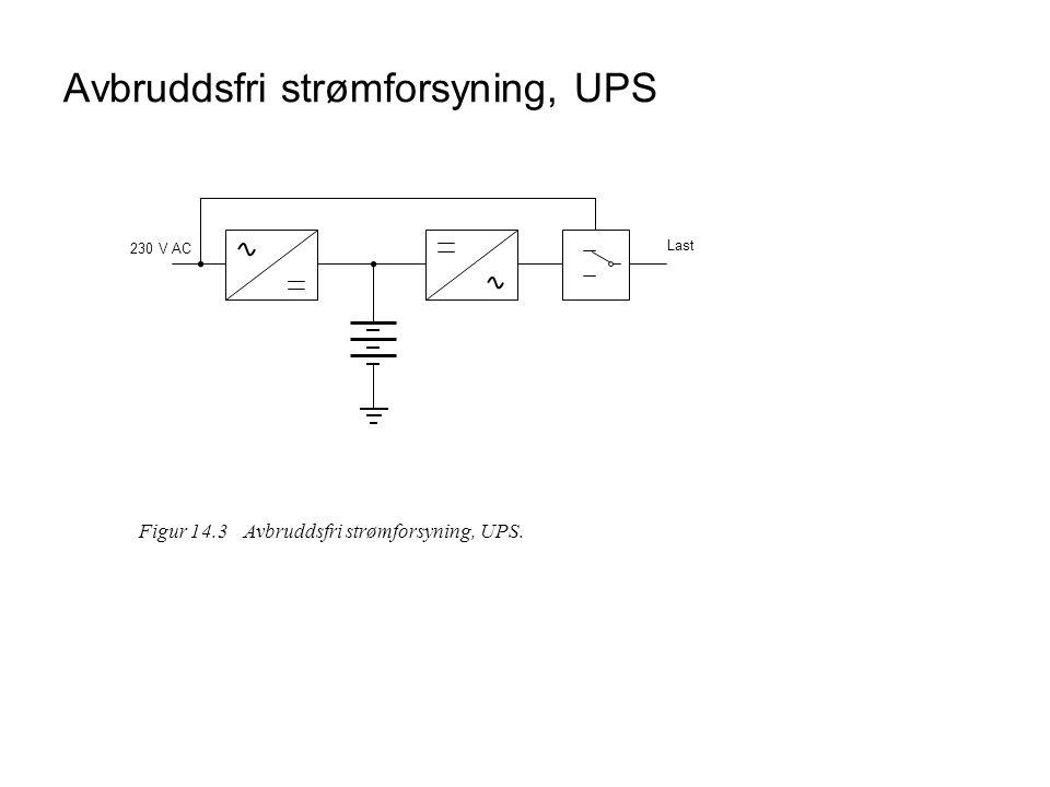 Avbruddsfri strømforsyning, UPS