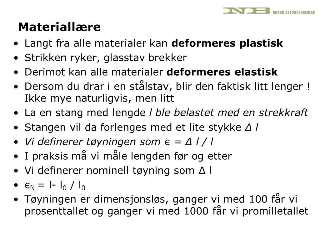 Materiallære Langt fra alle materialer kan deformeres plastisk