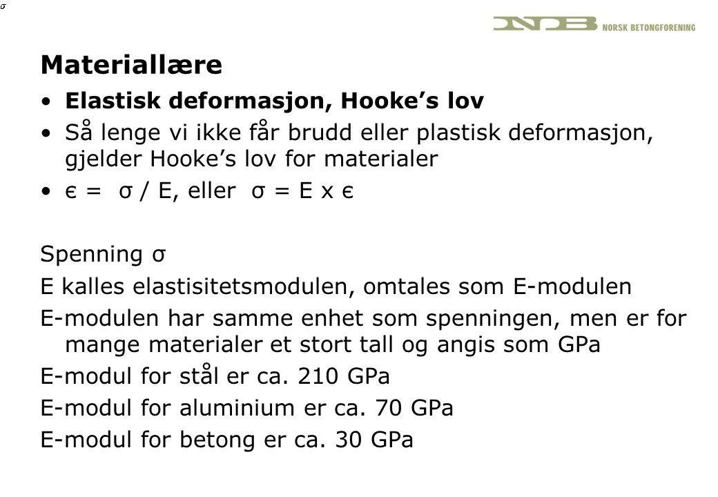 Materiallære Elastisk deformasjon, Hooke's lov