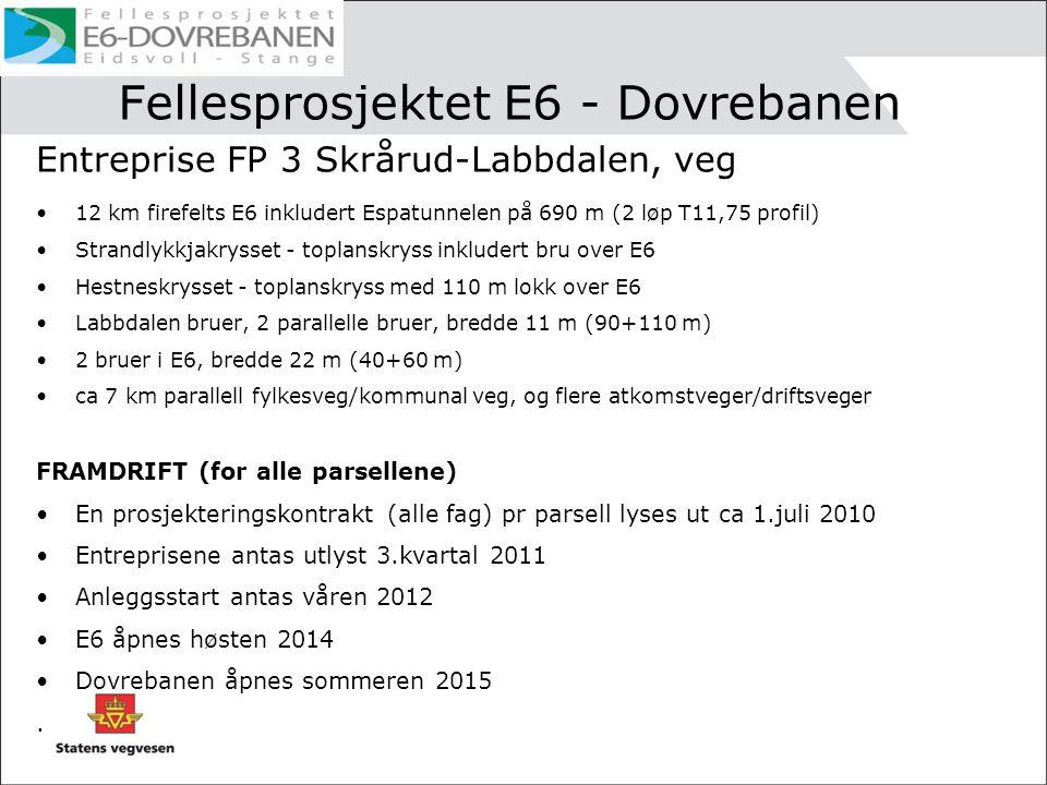 Fellesprosjektet E6 - Dovrebanen
