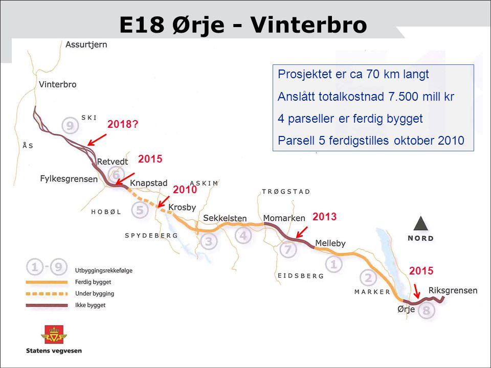 E18 Ørje - Vinterbro Prosjektet er ca 70 km langt