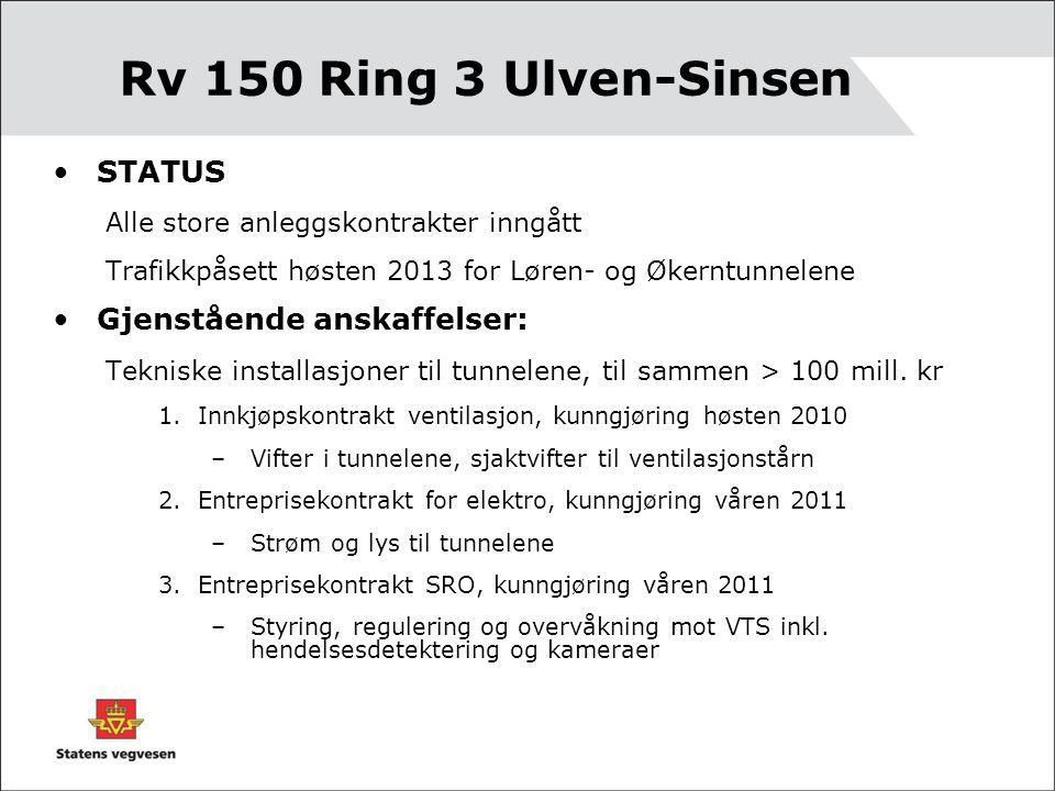 Rv 150 Ring 3 Ulven-Sinsen STATUS Gjenstående anskaffelser:
