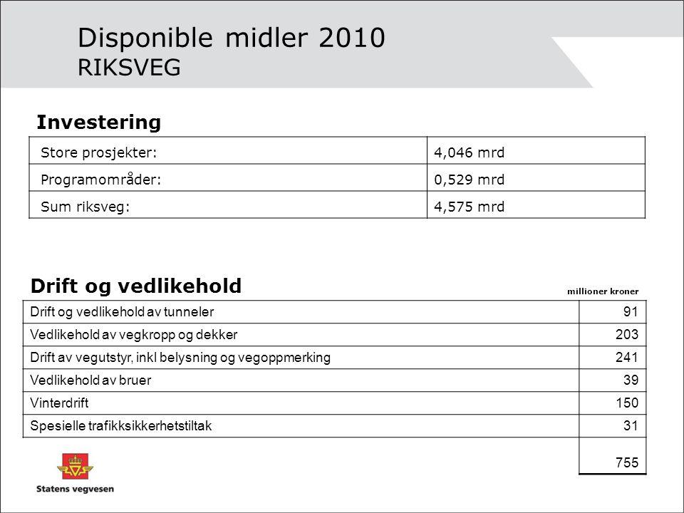 Disponible midler 2010 RIKSVEG