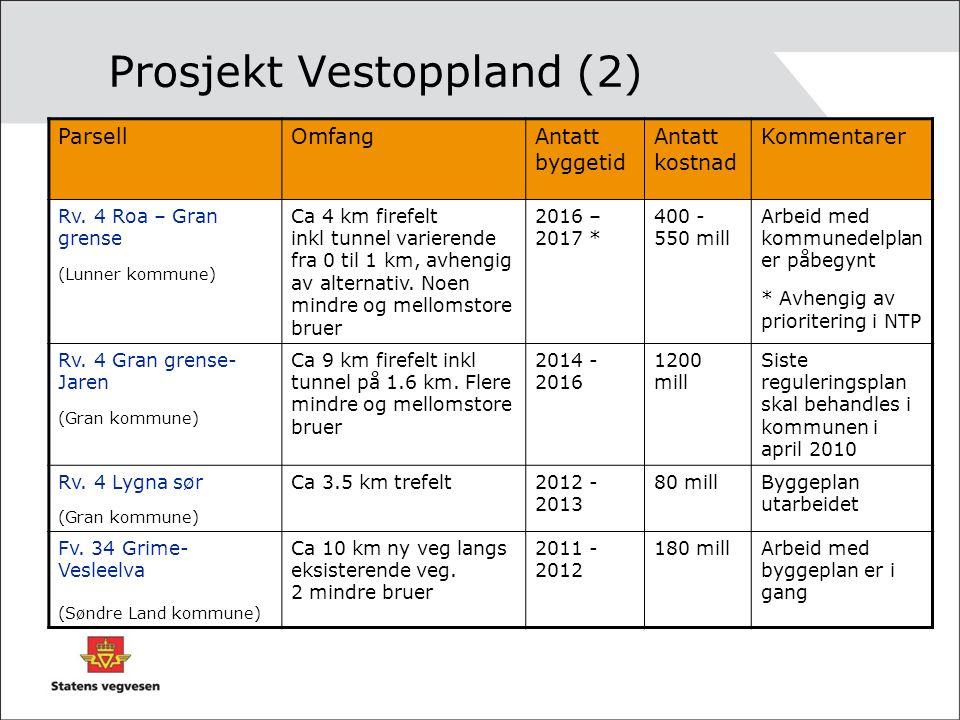 Prosjekt Vestoppland (2)