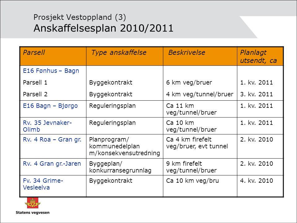Prosjekt Vestoppland (3) Anskaffelsesplan 2010/2011