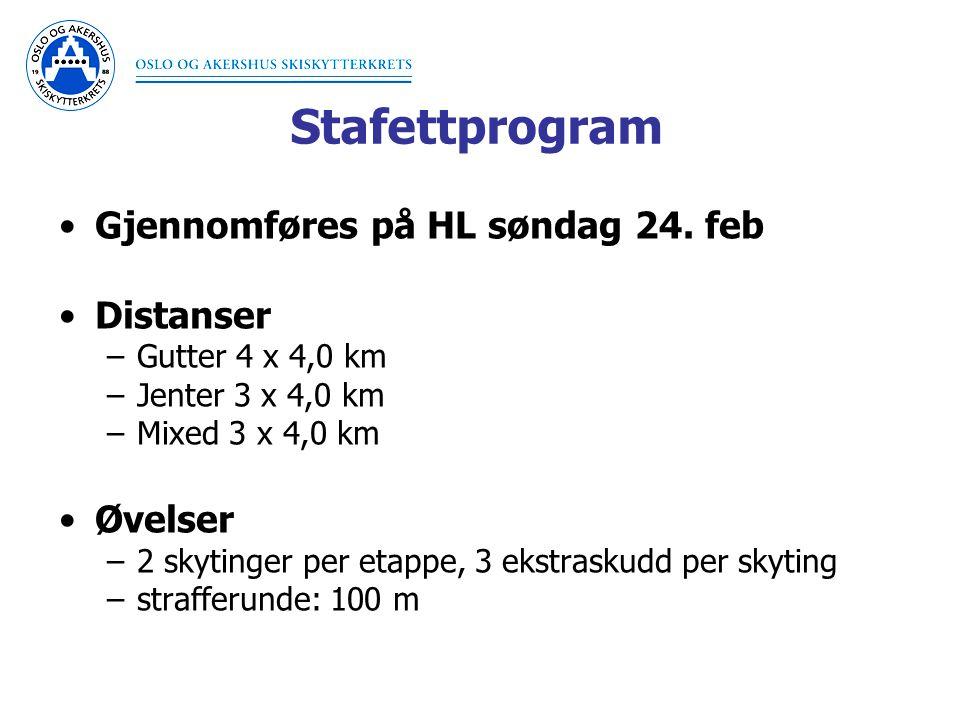 Stafettprogram Gjennomføres på HL søndag 24. feb Distanser Øvelser