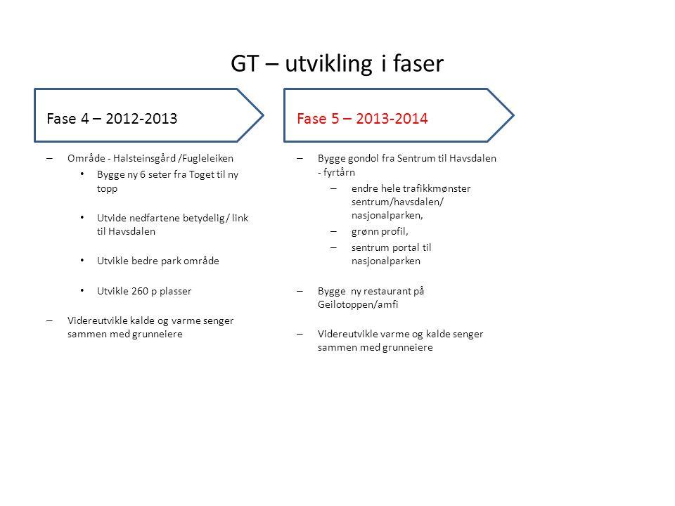 GT – utvikling i faser Fase 4 – 2012-2013 Fase 5 – 2013-2014