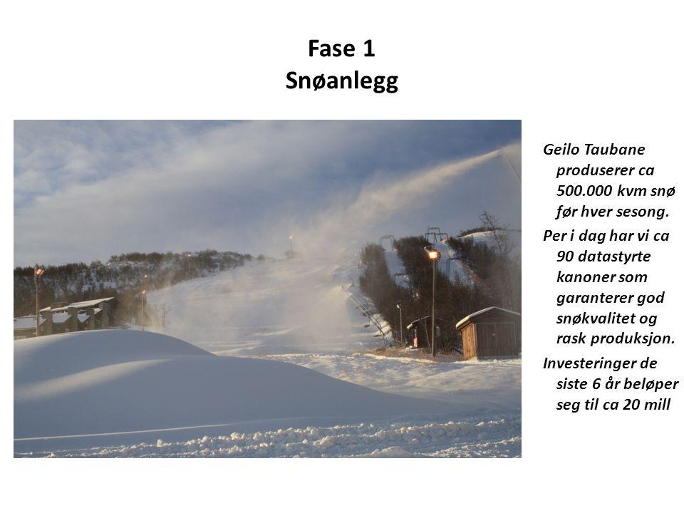Fase 1 Snøanlegg Geilo Taubane produserer ca 500.000 kvm snø før hver sesong.