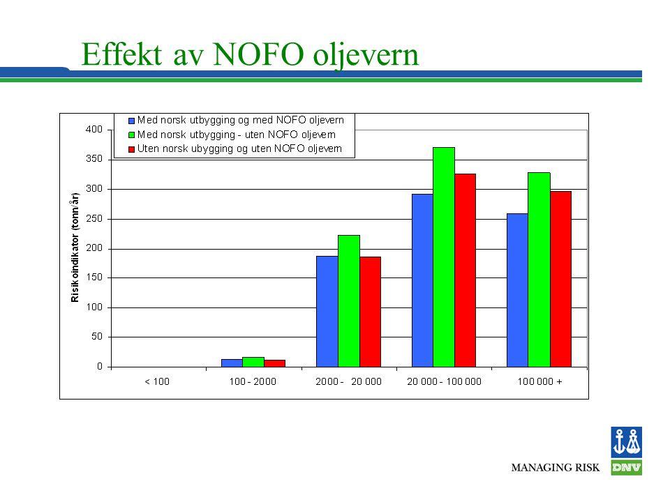 Effekt av NOFO oljevern