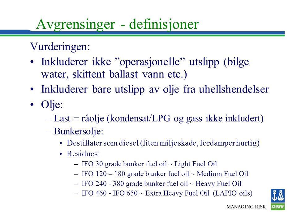 Avgrensinger - definisjoner