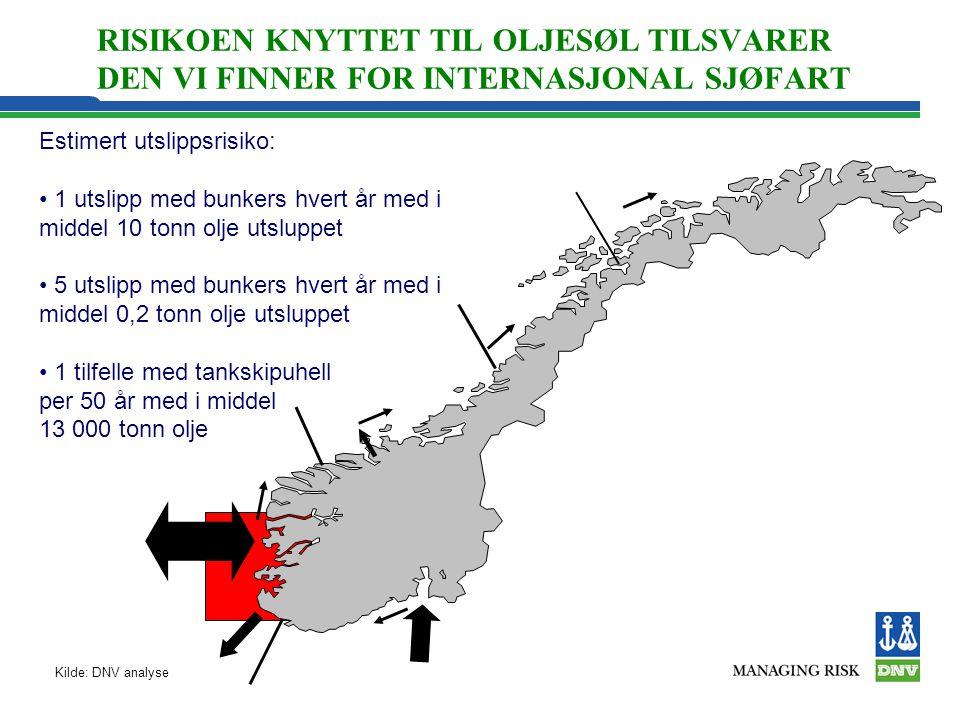 RISIKOEN KNYTTET TIL OLJESØL TILSVARER DEN VI FINNER FOR INTERNASJONAL SJØFART