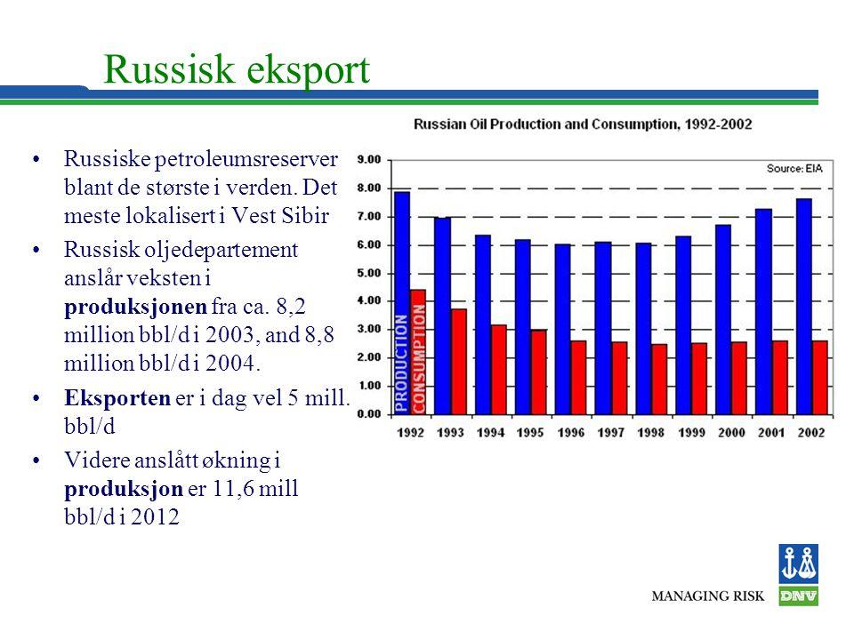 Russisk eksport Russiske petroleumsreserver blant de største i verden. Det meste lokalisert i Vest Sibir.