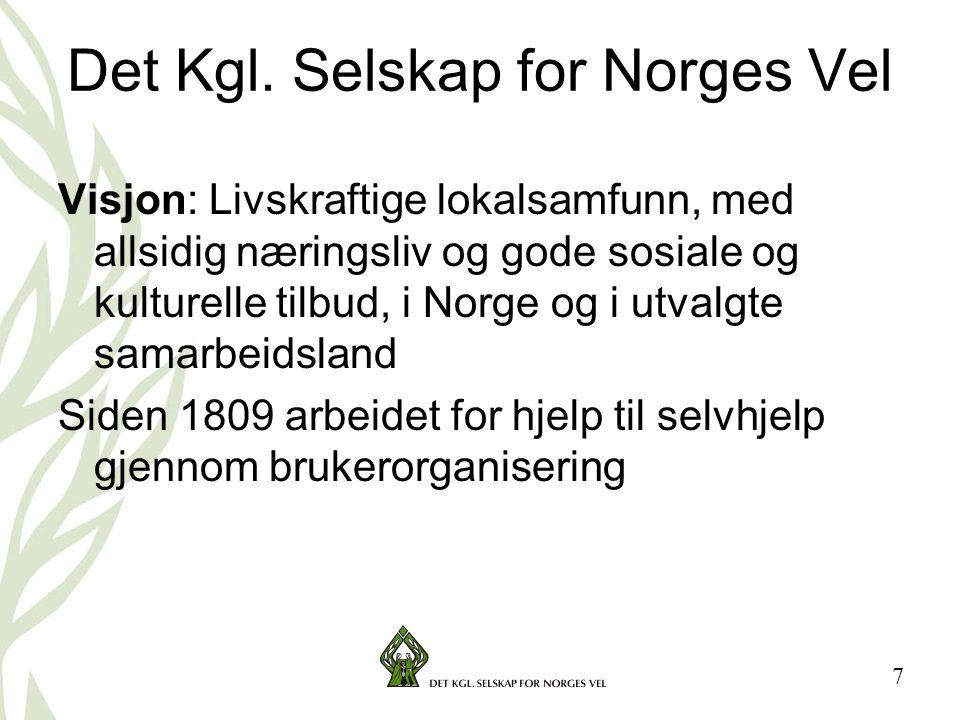 Det Kgl. Selskap for Norges Vel