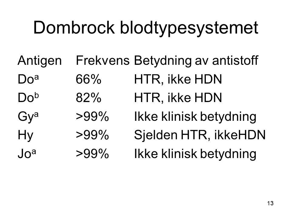 Dombrock blodtypesystemet