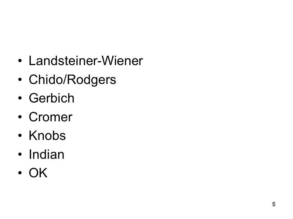 Landsteiner-Wiener Chido/Rodgers Gerbich Cromer Knobs Indian OK