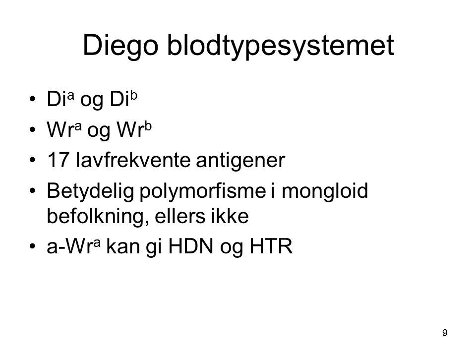 Diego blodtypesystemet