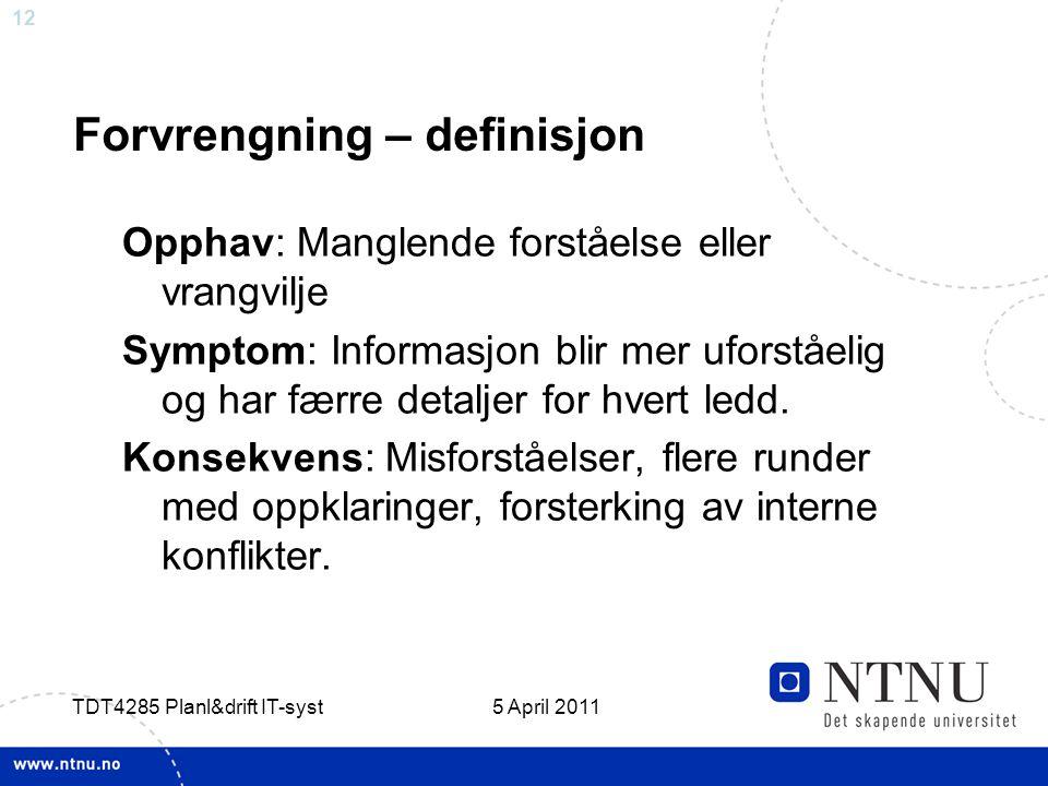 Forvrengning – definisjon